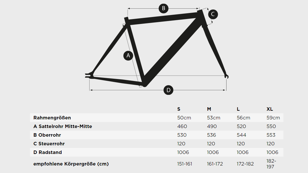 Erfahre mehr über die passende Singlespeed-Rahmengröße   bonvelo.de